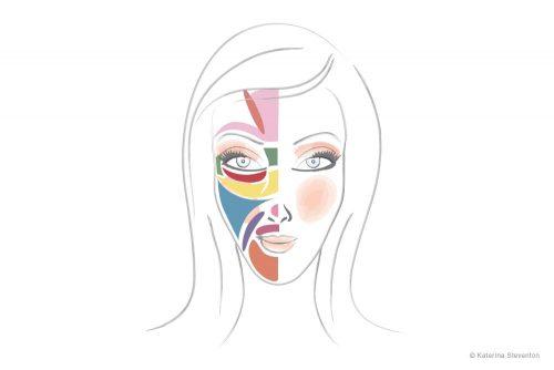 Katerina Steventon-Faceworkshops-Clinic-Consultations